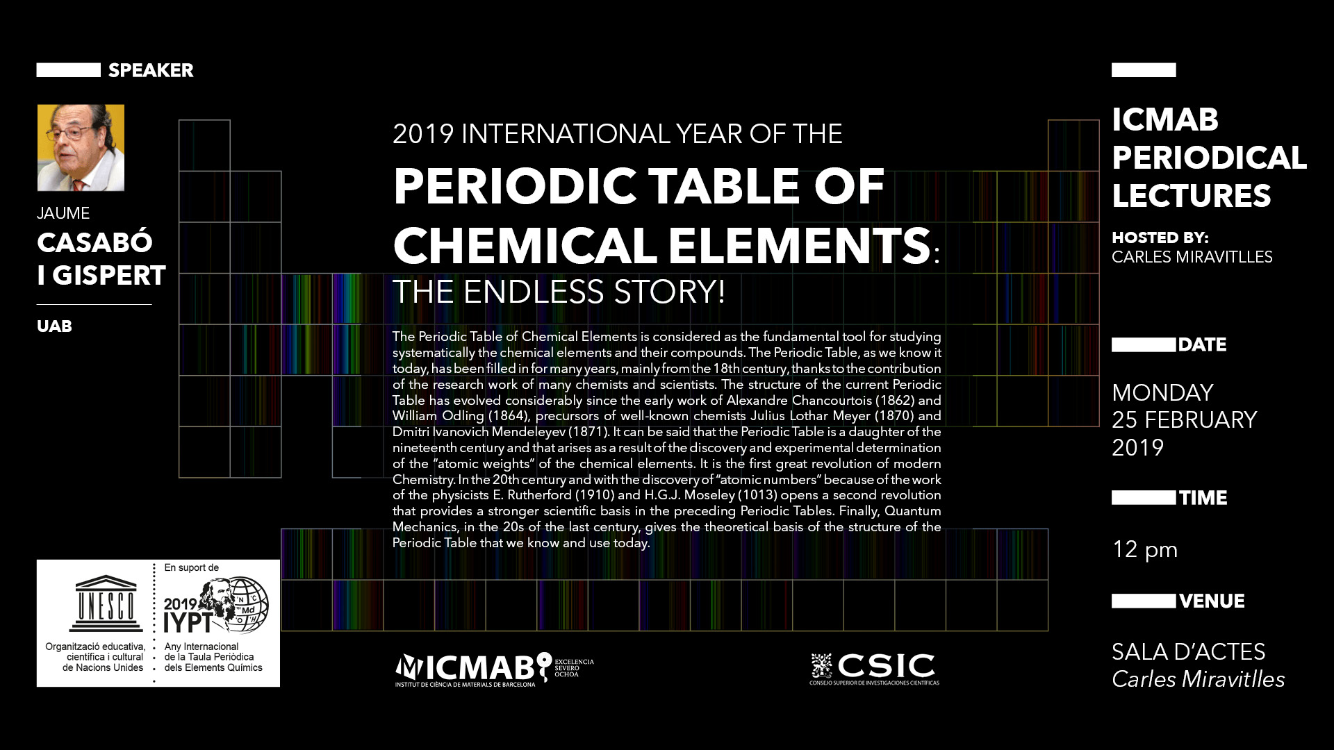 2019 International Year Of The Periodic Table Of Chemical Elements
