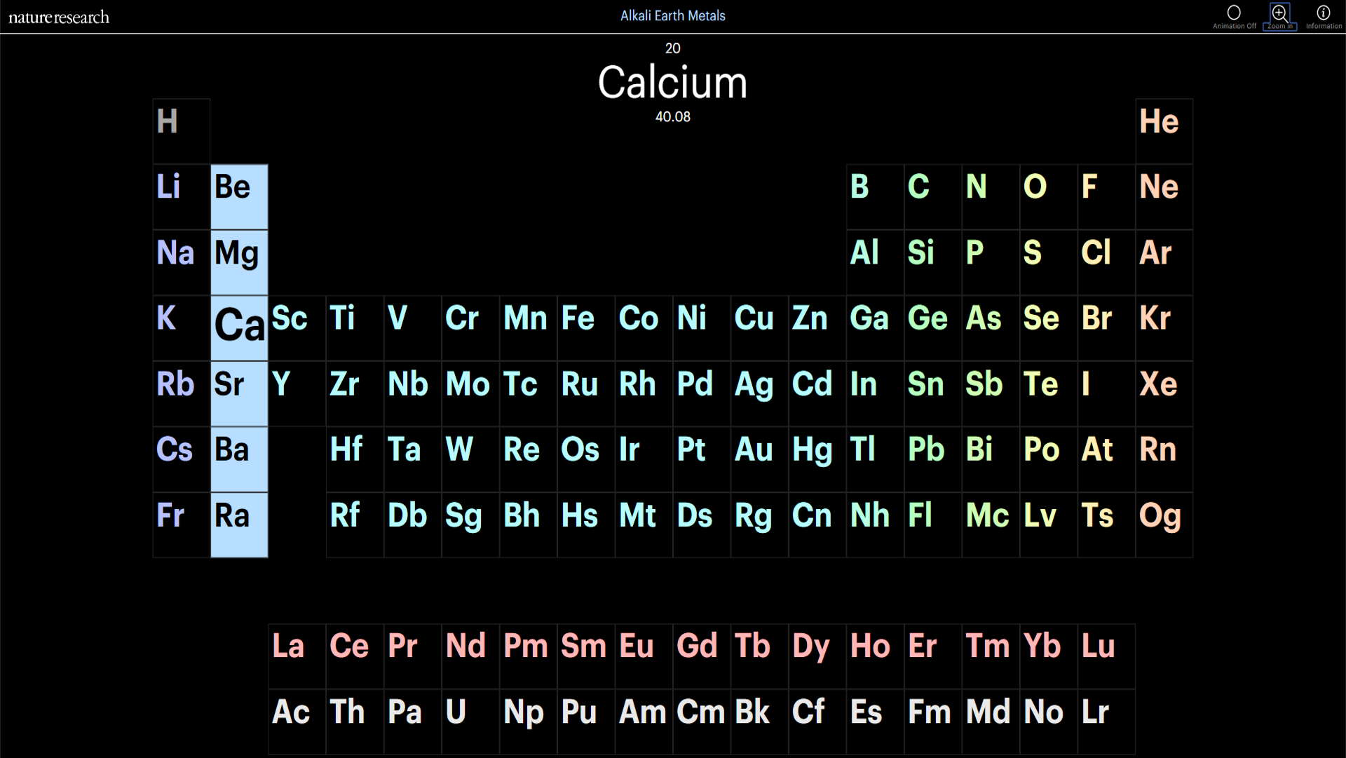 interactive periodic table nature
