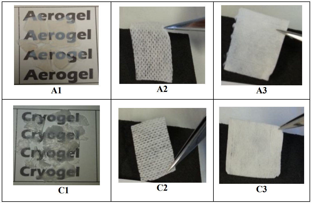 Mesoporous Silica Adsorbed on Cellulosic Textiles with Strong