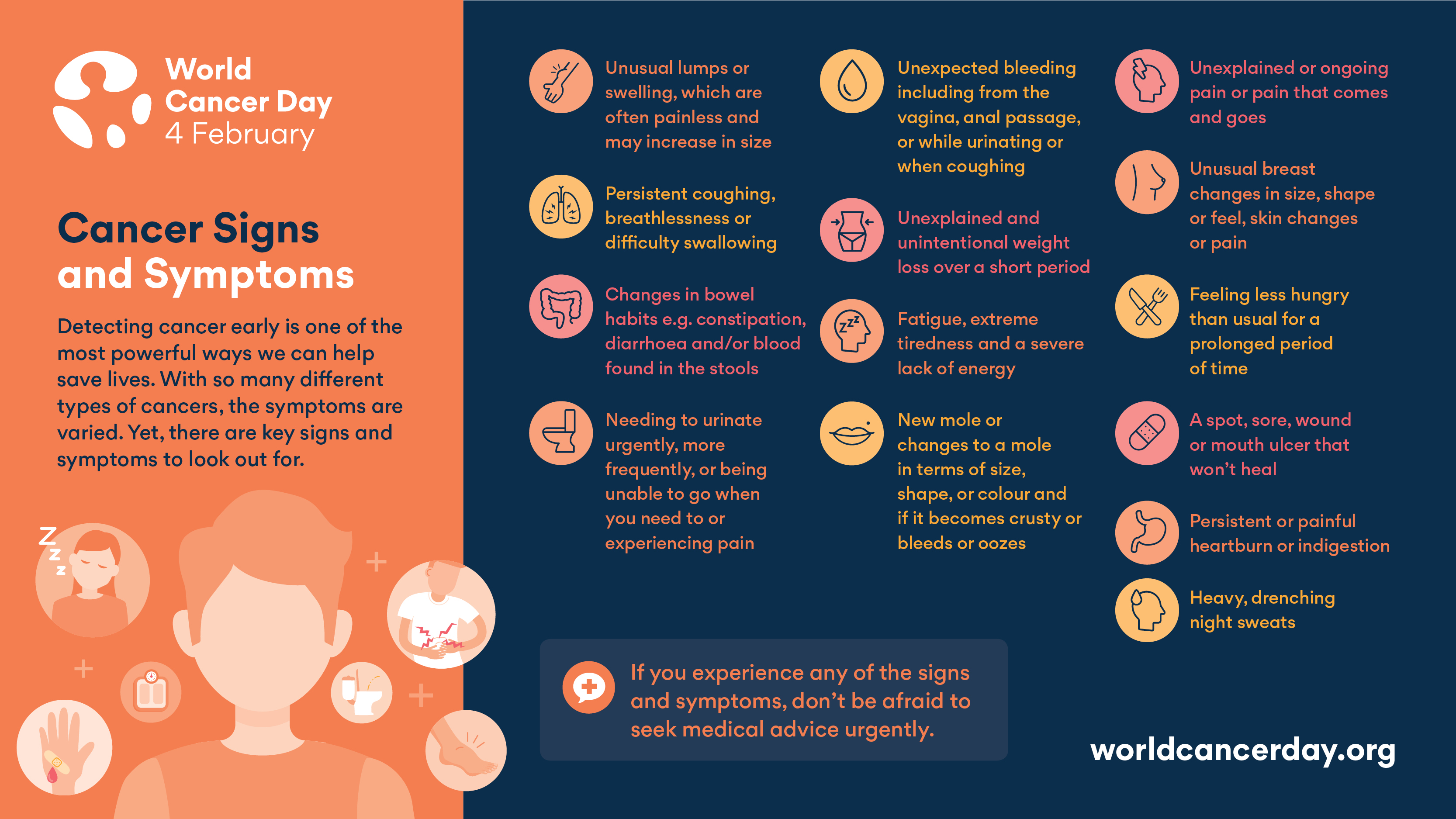 WCD19 Infographic Signs and Symtoms FA 16 9