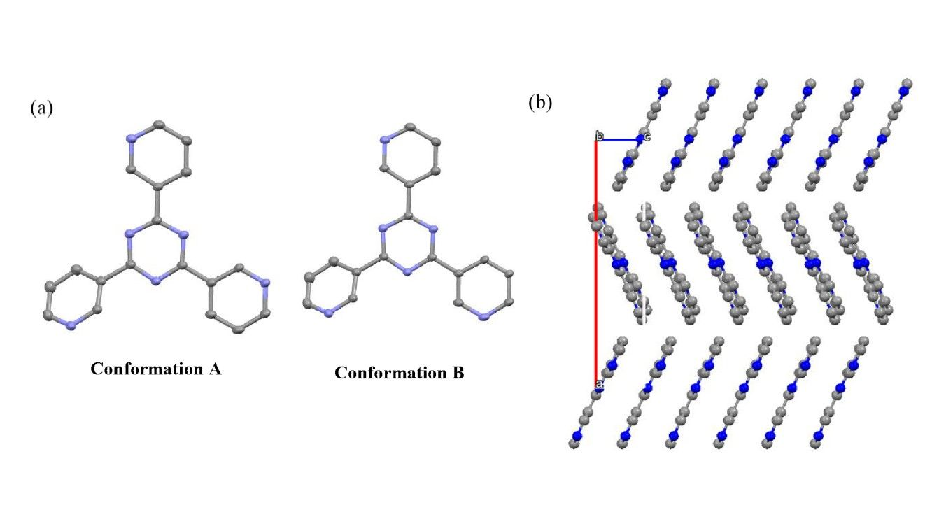 Tuning the structure and flexibility of coordination polymers via solvent control of tritopic triazine conformation during crystallization
