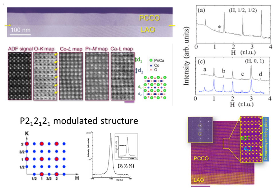 Double-cell superstructure and vacancy ordering in tensile-strained metallic thin films of  Pr0.50Ca0.50 CoO 3  on  LaAlO3
